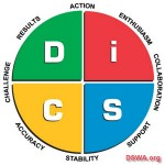 DiSC Coaching